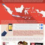 Siaran Pers : Sambut Liburan, Kementerian Pariwisata Luncurkan #PesonaLebaran